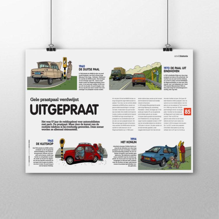 Fabriekshuys_Print_Poster_Pagina_ANWB_Kampioen